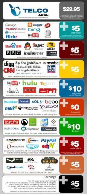 What Net Neutrality Looks Like in 2018+ by quink